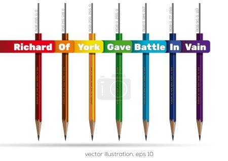 Pencils of rainbow colors. Richard Of York Gave Battle In Vain
